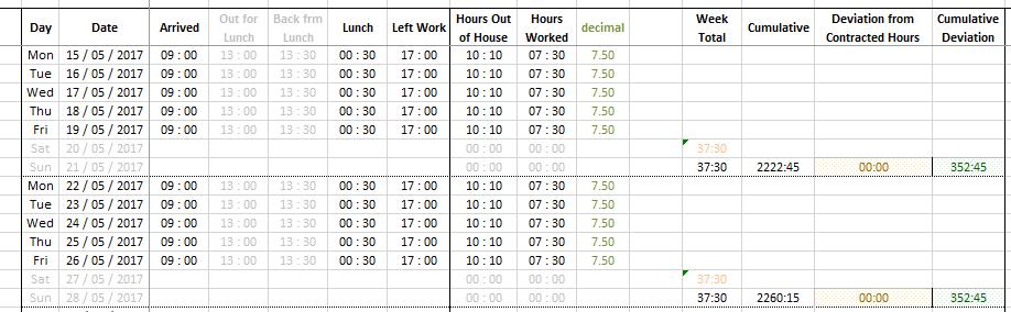 Excel No Today Row